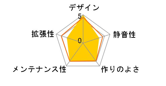 KUROBe3のユーザーレビュー
