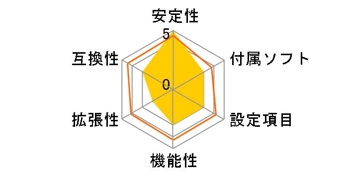 H81H3-M4 (V1.0A)のユーザーレビュー