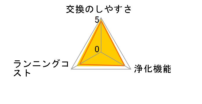 FZ-AG01K1のユーザーレビュー