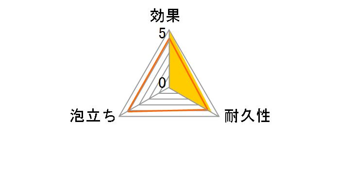 スコッチブライト ガスコンロ・IH用クリーナー GH-4K 1袋(4個入)のユーザーレビュー