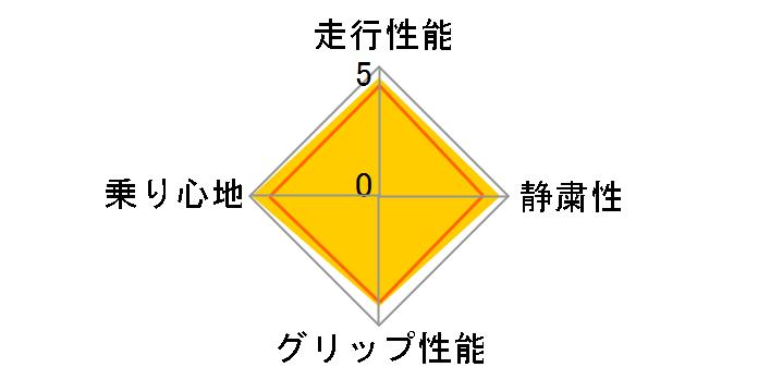 TRANPATH LuII 225/55R18 98V ユーザー評価チャート