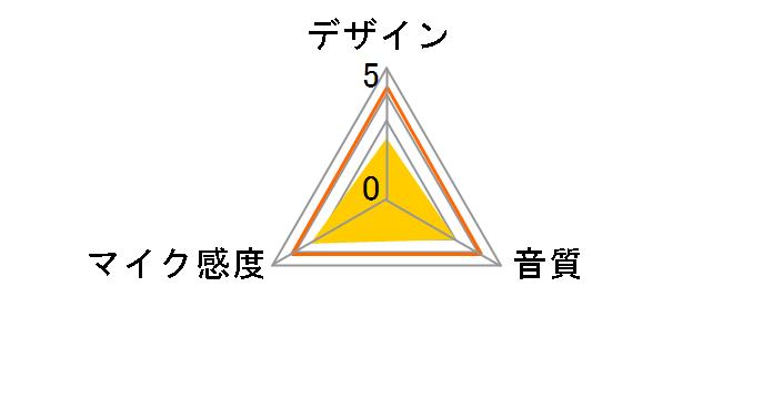 ECM-AW4
