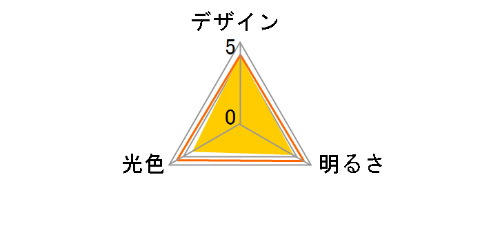 LDA6LH2 [電球色]のユーザーレビュー