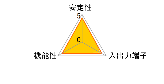 SATA3-PCIE-I2 [SATA6Gb/s]のユーザーレビュー