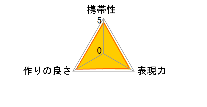 MCON-P02