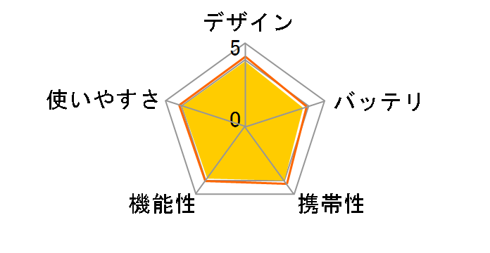 HJ-325-PK [ピンク]のユーザーレビュー
