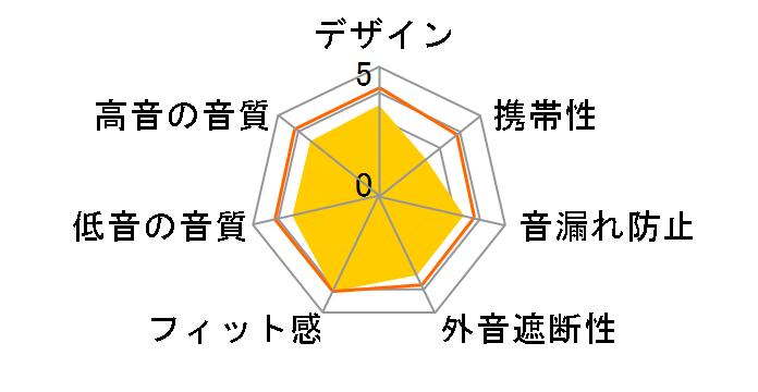 SE-M531のユーザーレビュー
