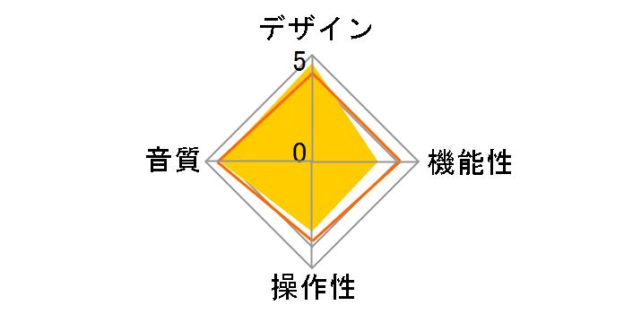 Olasonic NANOCOMPO NANO-NP1(B) [シルキーブラック]のユーザーレビュー