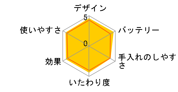 ミタメアップ フェリエ ES-WF60-P [ピンク]