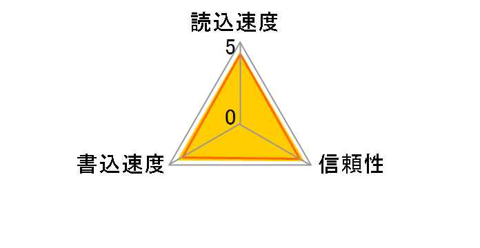 SDSDUP-008G-J35 [8GB]のユーザーレビュー