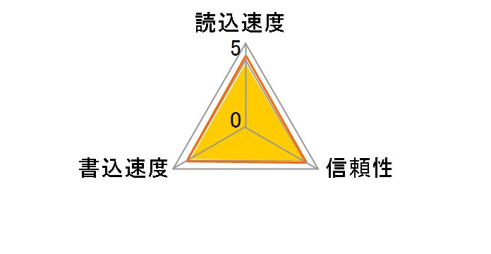 RP-SDUC64GJK [64GB]のユーザーレビュー