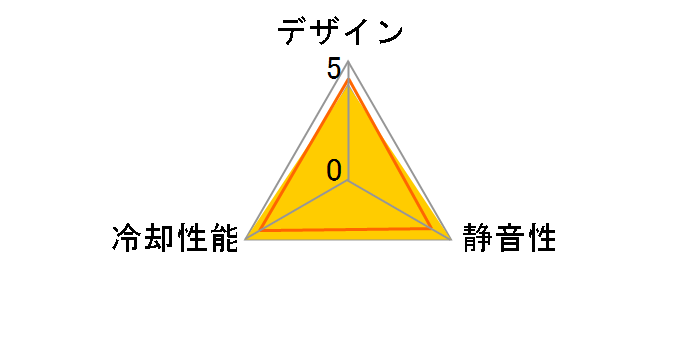 Pure 20 CL-F015-PL20BL-A [Black]のユーザーレビュー