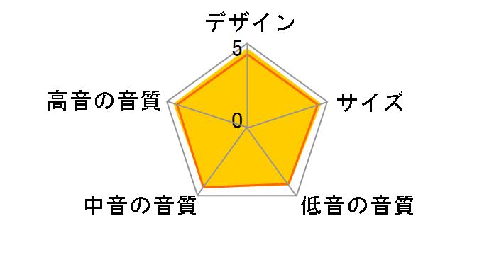 SS-HW1 [ペア]