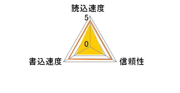 HDSDX256GCL10UI3JP [256GB]のユーザーレビュー