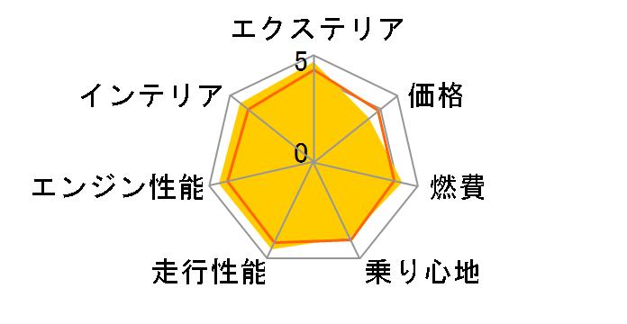 ミニ MINI COOPER (クーパー) 2014年モデル