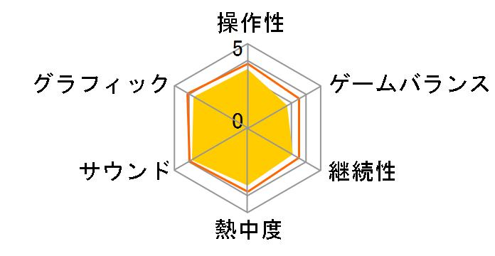 ワールドサッカー ウイニングイレブン 2014 蒼き侍の挑戦 [PS3]