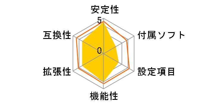 J1800I-Cのユーザーレビュー