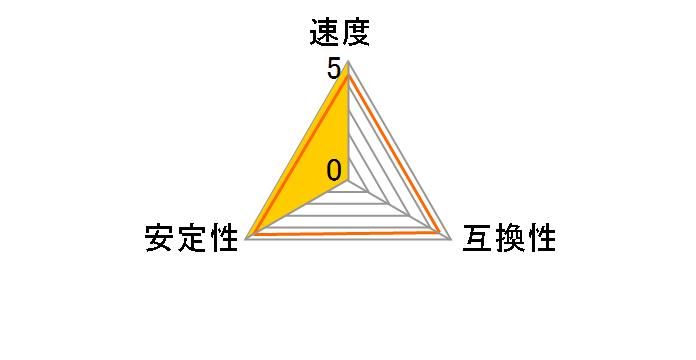 AD3U1600W8G11-R [DDR3 PC3-12800 8GB]のユーザーレビュー