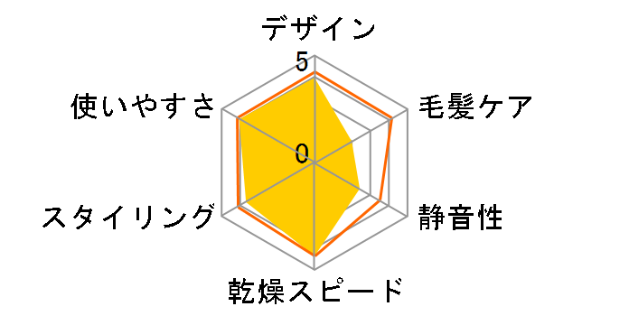 TID920-P [ピンク]のユーザーレビュー