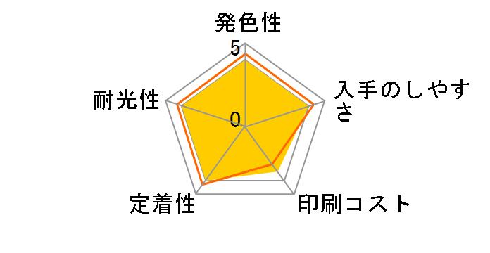 ICC76 [シアン]