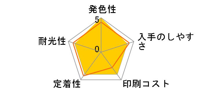 ICM76 [マゼンタ]