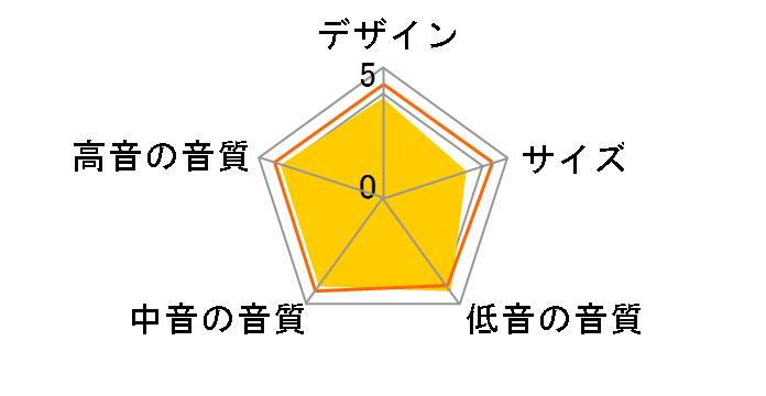 SA-CS9 [単品]