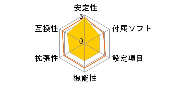 AM1M-Aのユーザーレビュー