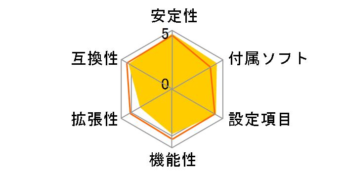 AM1I-Aのユーザーレビュー