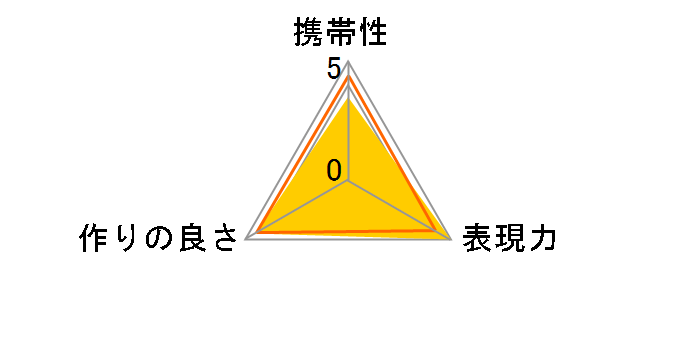 TCL-X100 [シルバー]