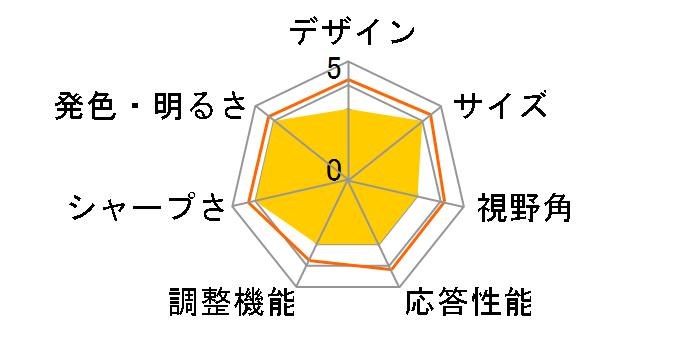 22M35D-B [21.5インチ]のユーザーレビュー