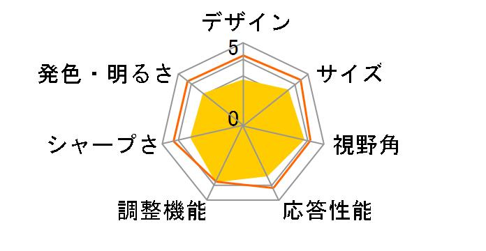 23MB35PM-B [23インチ]のユーザーレビュー