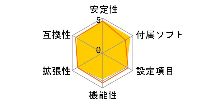 H97M-PLUSのユーザーレビュー