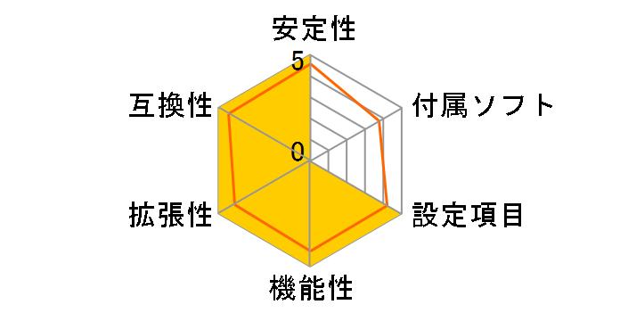 Z97-Cのユーザーレビュー