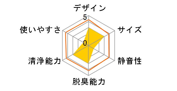 IA-114 [ピンク]のユーザーレビュー