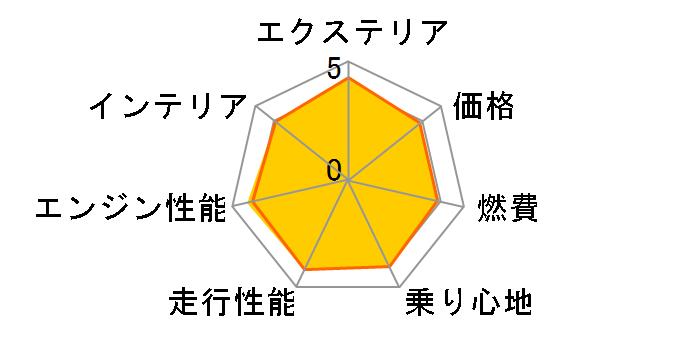 日産 スカイライン 2014年モデル