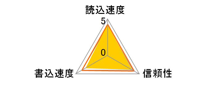 ST32MSU1P [32GB]のユーザーレビュー