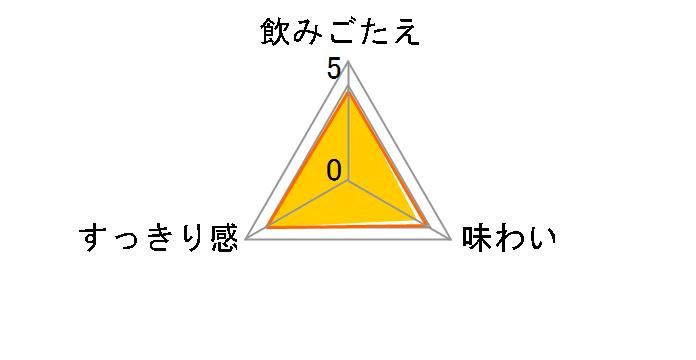 ドライゼロ 350ml ×24本のユーザーレビュー