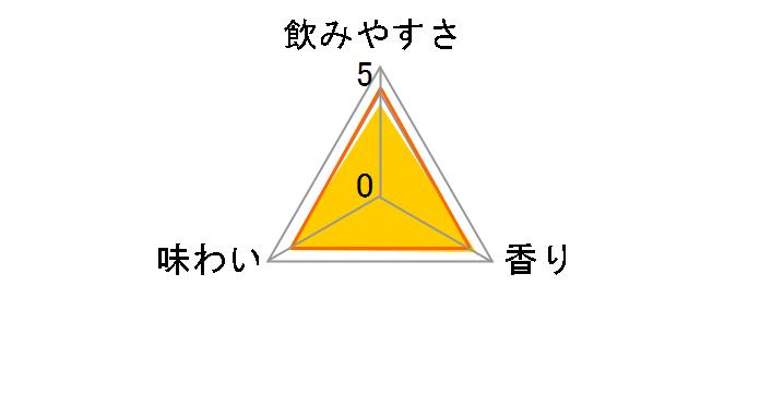 本搾りチューハイ レモン 350ml ×24缶のユーザーレビュー