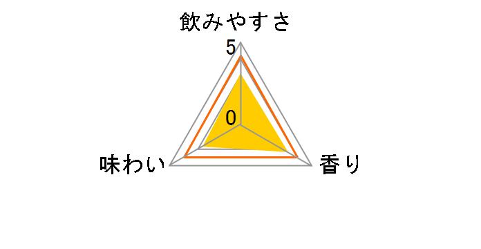 -196℃ ストロングゼロ ダブルレモン 350ml ×24缶のユーザーレビュー