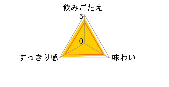 ブローリー プレミアムラガー 355ml ×24缶