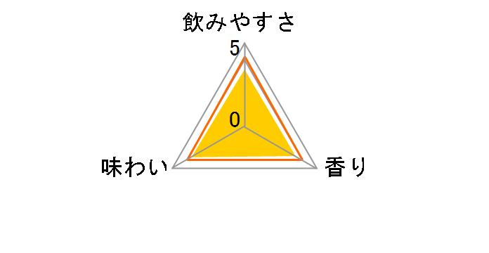CANチューハイ レモン 350ml ×24缶のユーザーレビュー