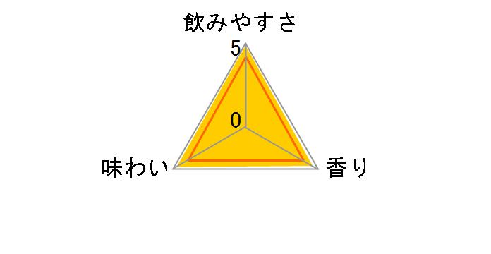 焼酎ハイボール <レモン> 下町缶 350ml ×24缶のユーザーレビュー