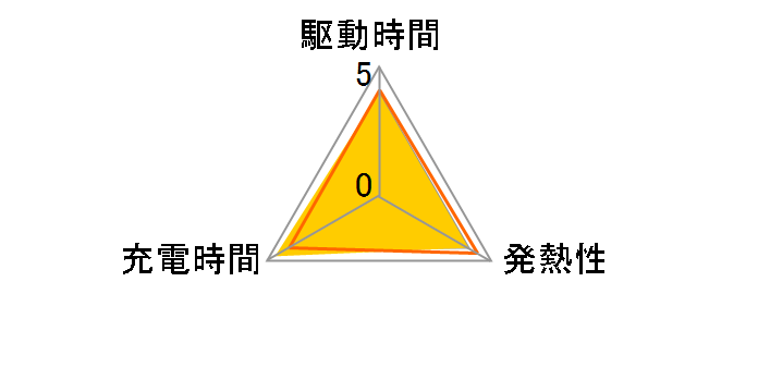 ACC-QMCV7