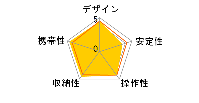 Compact アクション三脚5段 ムービーキット MKCOMPACTACN-BK [ブラック]