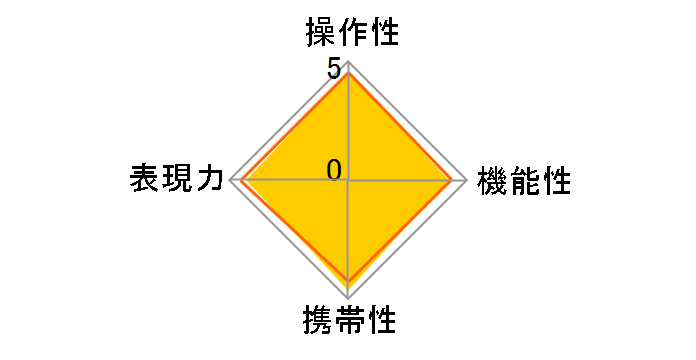 14-150mm F/3.5-5.8 Di III (Model C001) ブラック [マイクロフォーサーズ用]のユーザーレビュー