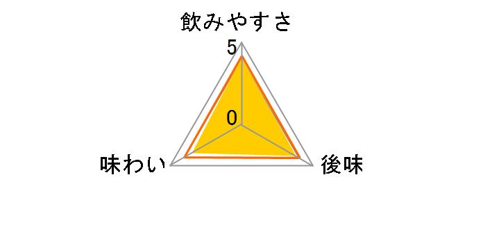い・ろ・は・す(ILOHAS) みかん 555ml ×24本のユーザーレビュー