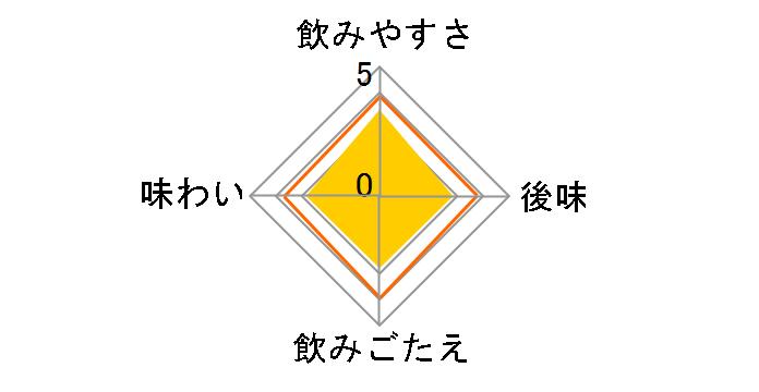 伊賀の天然水 炭酸水レモン 1L ×12本
