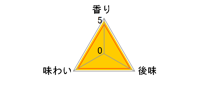 サントリー 烏龍茶 2L ×6本のユーザーレビュー