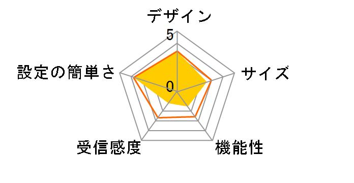 Pocket WiFi SoftBank 304HW [ダークシルバー]のユーザーレビュー