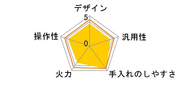 IHW-S1460G
